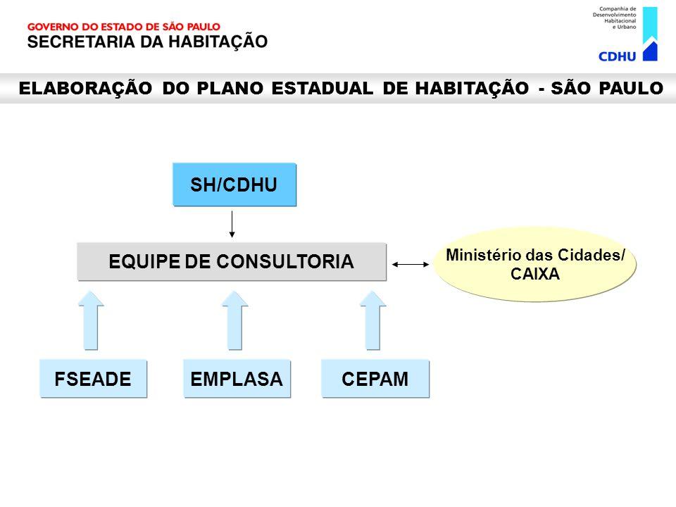 Ministério das Cidades/