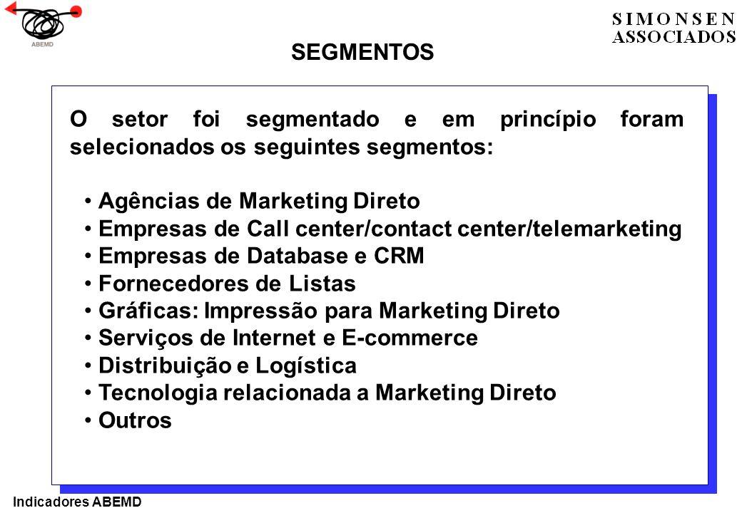 Agências de Marketing Direto