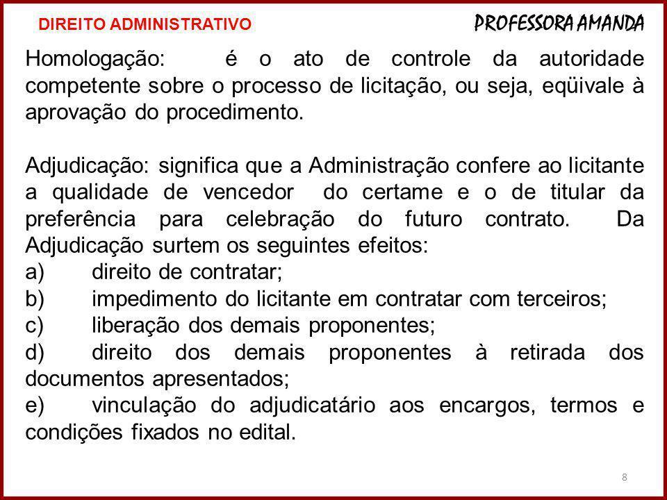 a) direito de contratar;