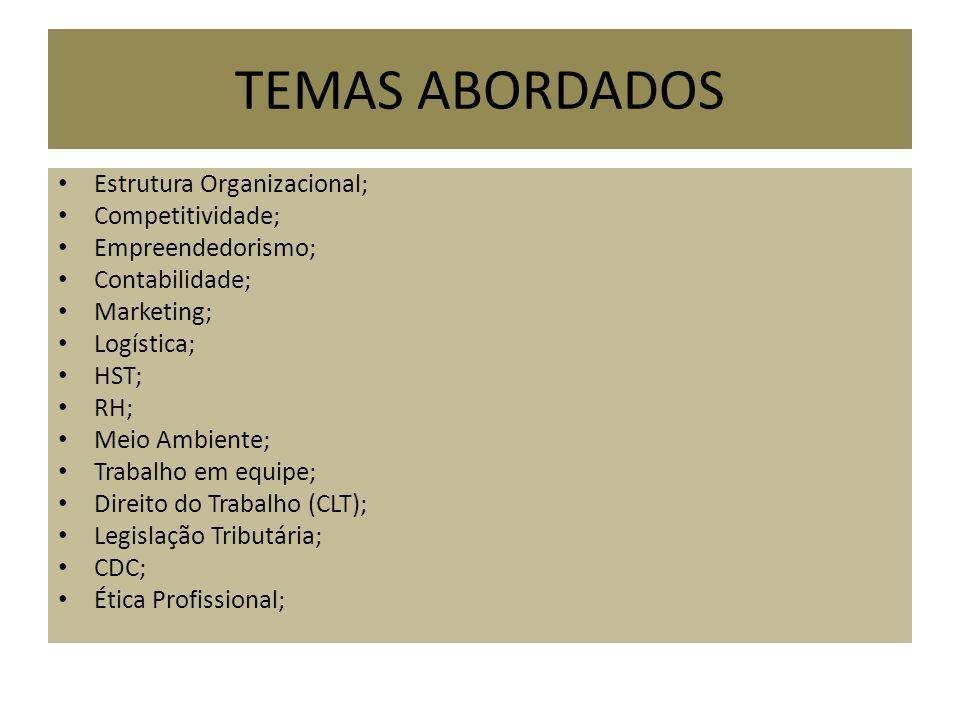 TEMAS ABORDADOS Estrutura Organizacional; Competitividade;