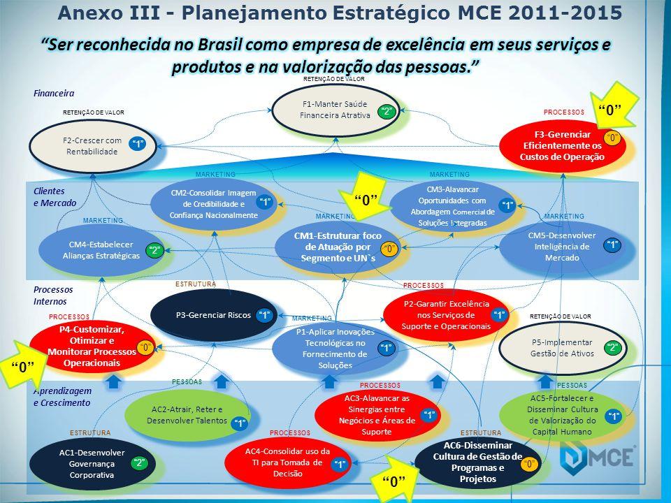 Anexo III - Planejamento Estratégico MCE 2011-2015