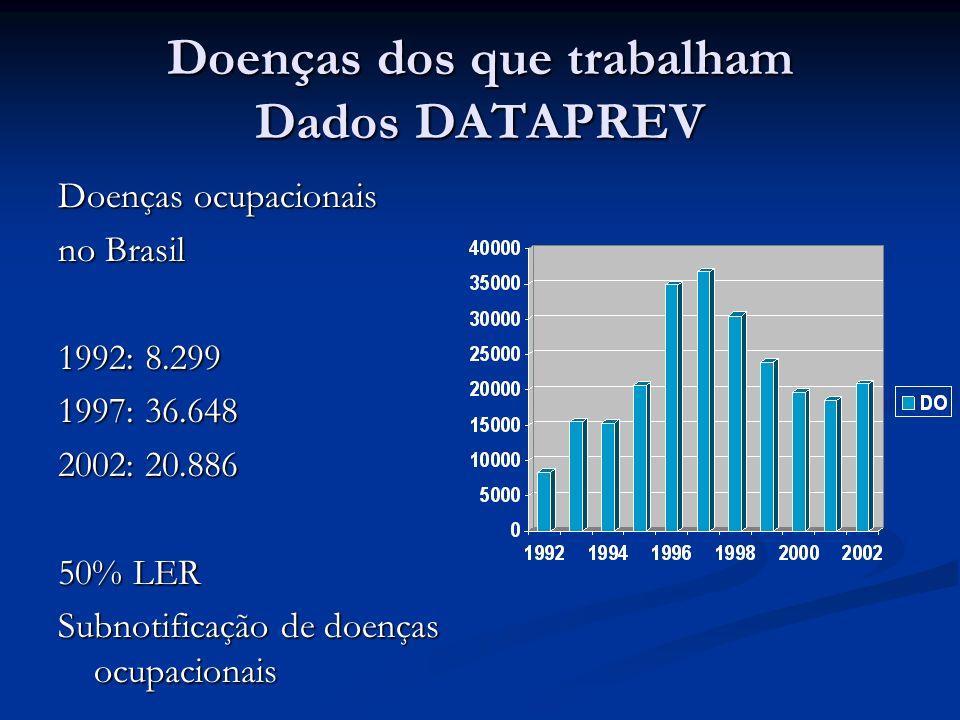 Doenças dos que trabalham Dados DATAPREV