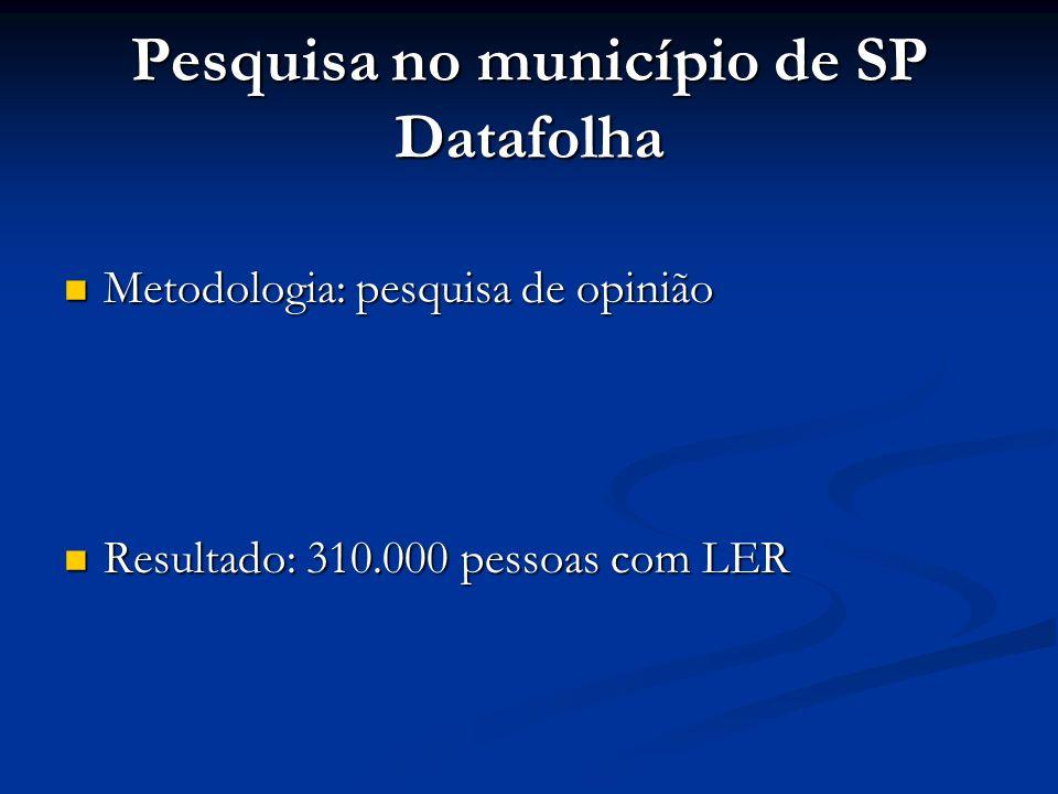 Pesquisa no município de SP Datafolha
