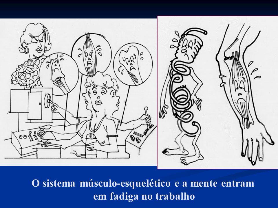 O sistema músculo-esquelético e a mente entram