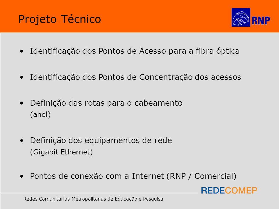 Projeto Técnico Identificação dos Pontos de Acesso para a fibra óptica