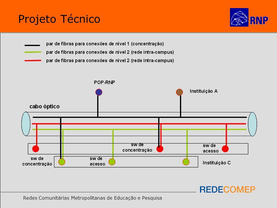 Projeto Técnico