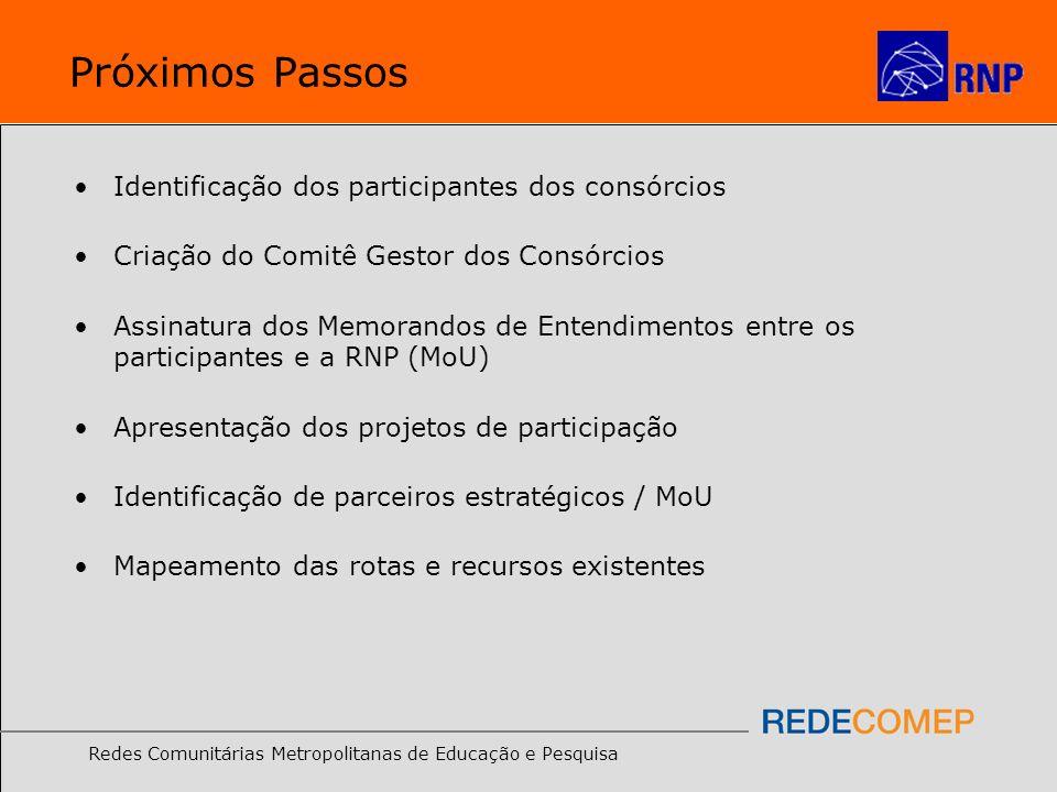 Próximos Passos Identificação dos participantes dos consórcios