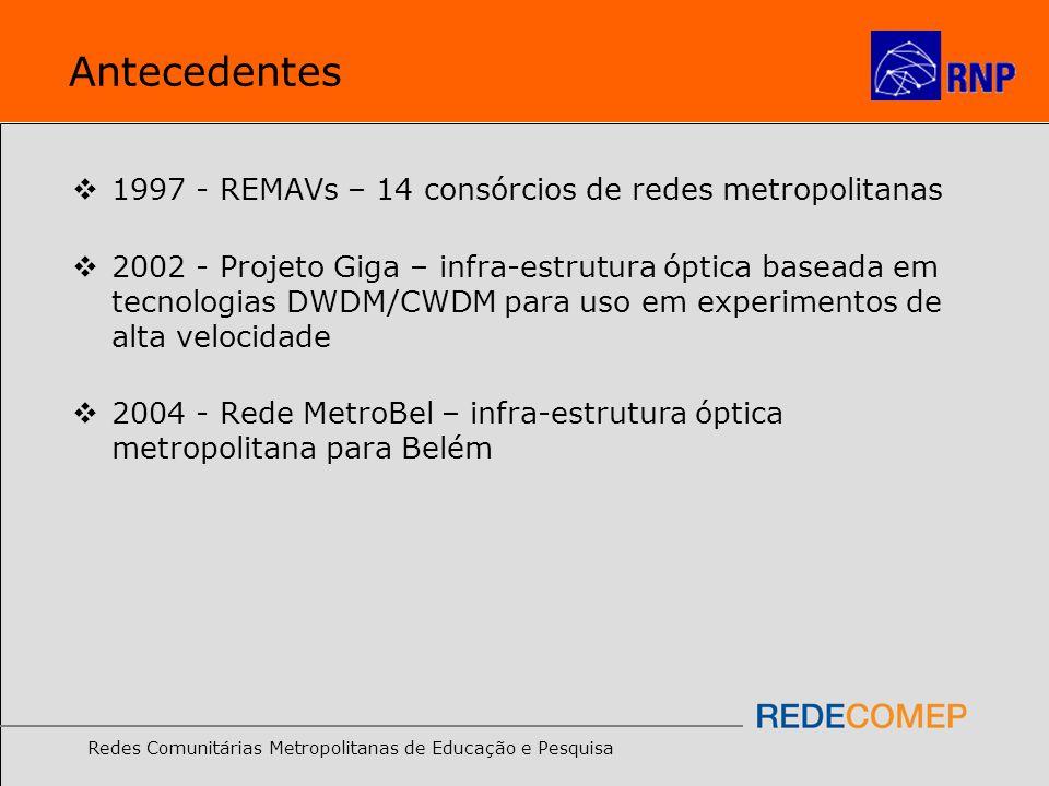 Antecedentes 1997 - REMAVs – 14 consórcios de redes metropolitanas