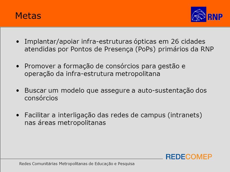 Metas Implantar/apoiar infra-estruturas ópticas em 26 cidades atendidas por Pontos de Presença (PoPs) primários da RNP.