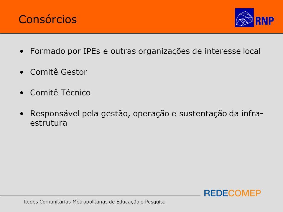Consórcios Formado por IPEs e outras organizações de interesse local