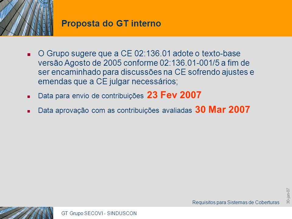 Proposta do GT interno