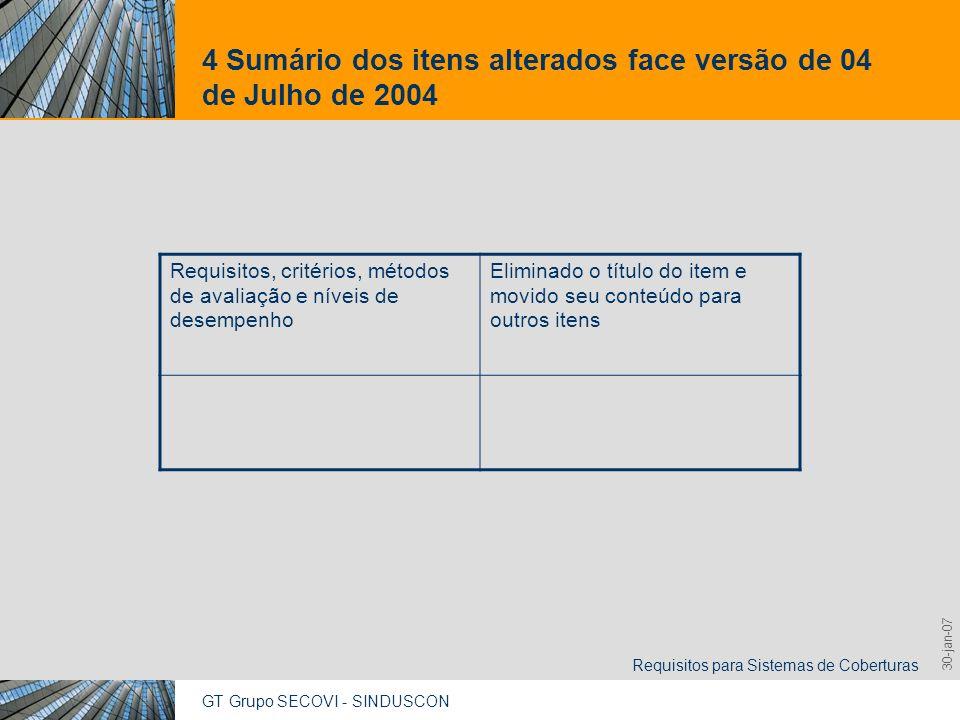 4 Sumário dos itens alterados face versão de 04 de Julho de 2004