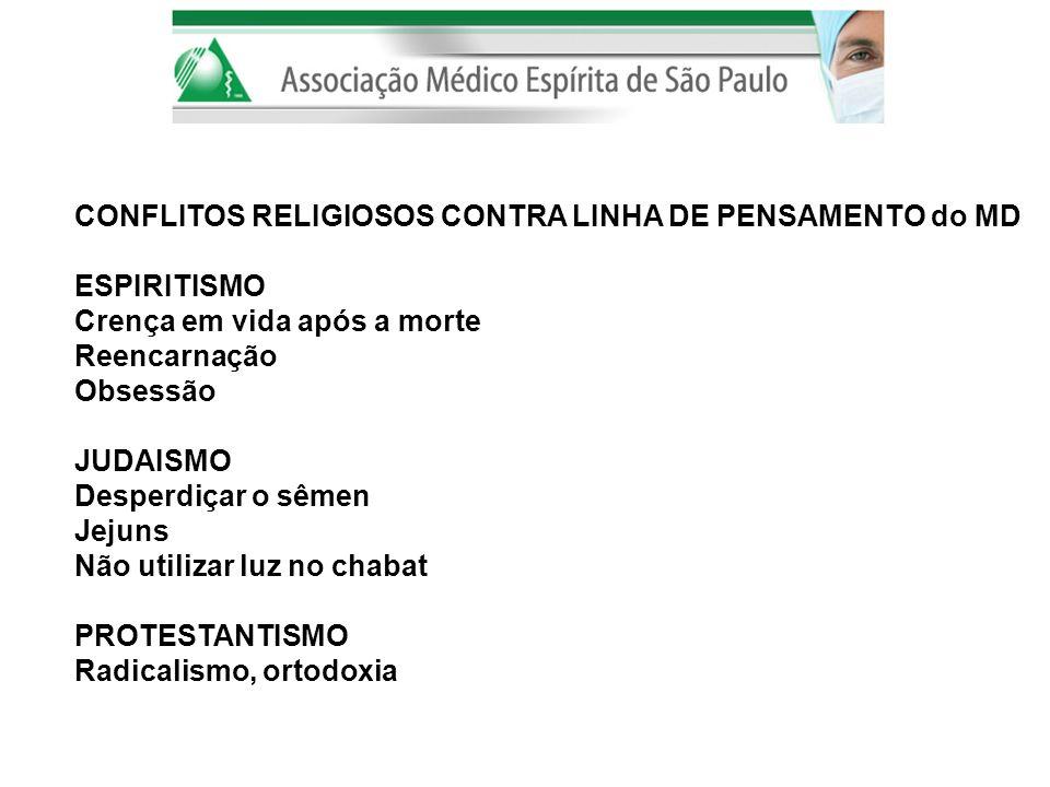 CONFLITOS RELIGIOSOS CONTRA LINHA DE PENSAMENTO do MD