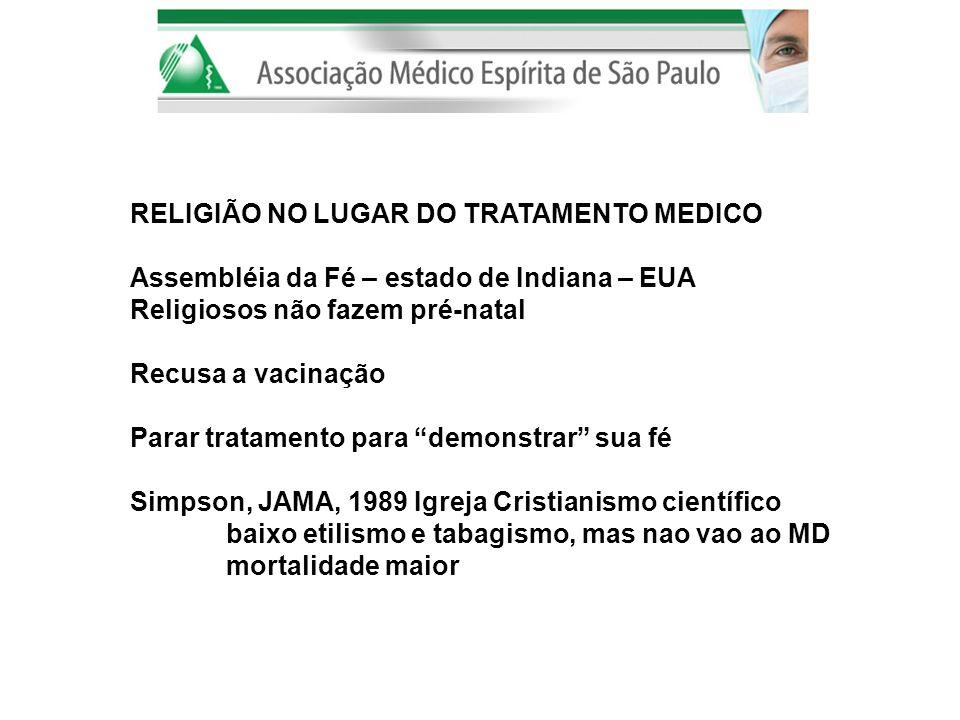 RELIGIÃO NO LUGAR DO TRATAMENTO MEDICO