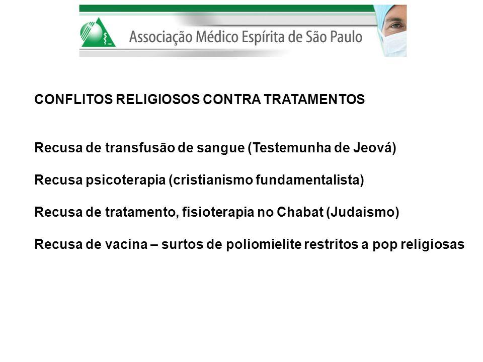 CONFLITOS RELIGIOSOS CONTRA TRATAMENTOS