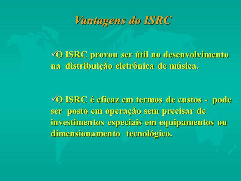 Vantagens do ISRCO ISRC provou ser útil no desenvolvimento na distribuição eletrônica de música.