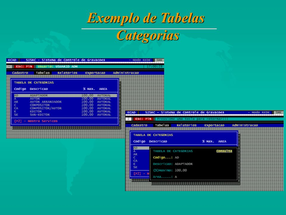 Exemplo de Tabelas Categorias