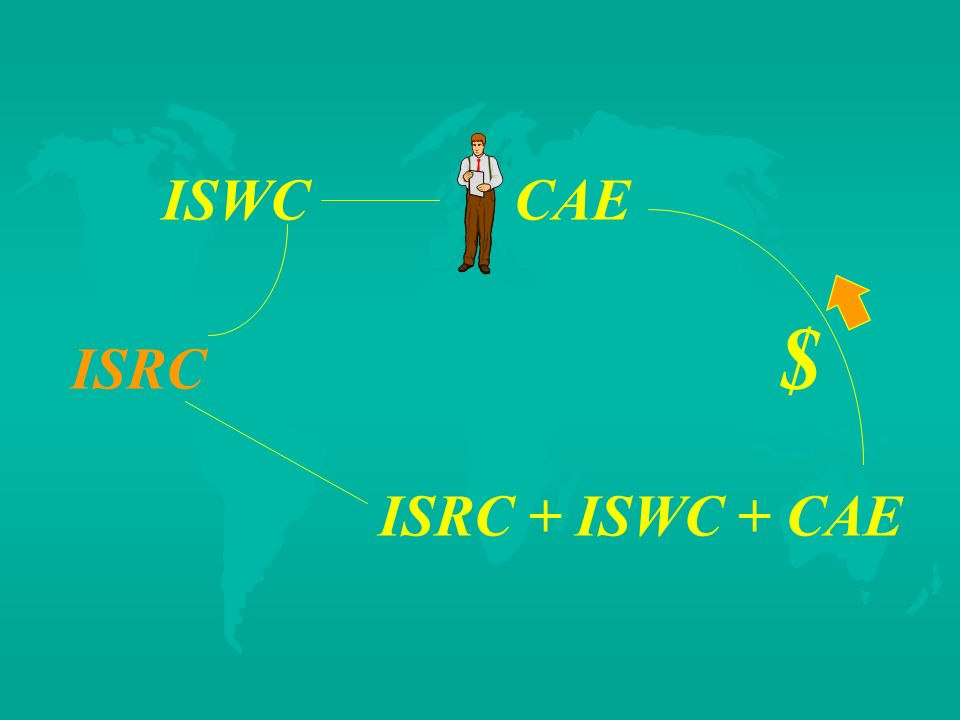 ISWC CAE ISRC $ ISRC + ISWC + CAE