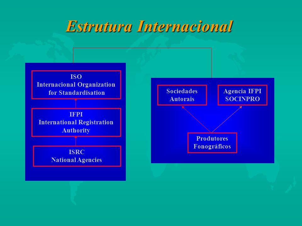Estrutura Internacional