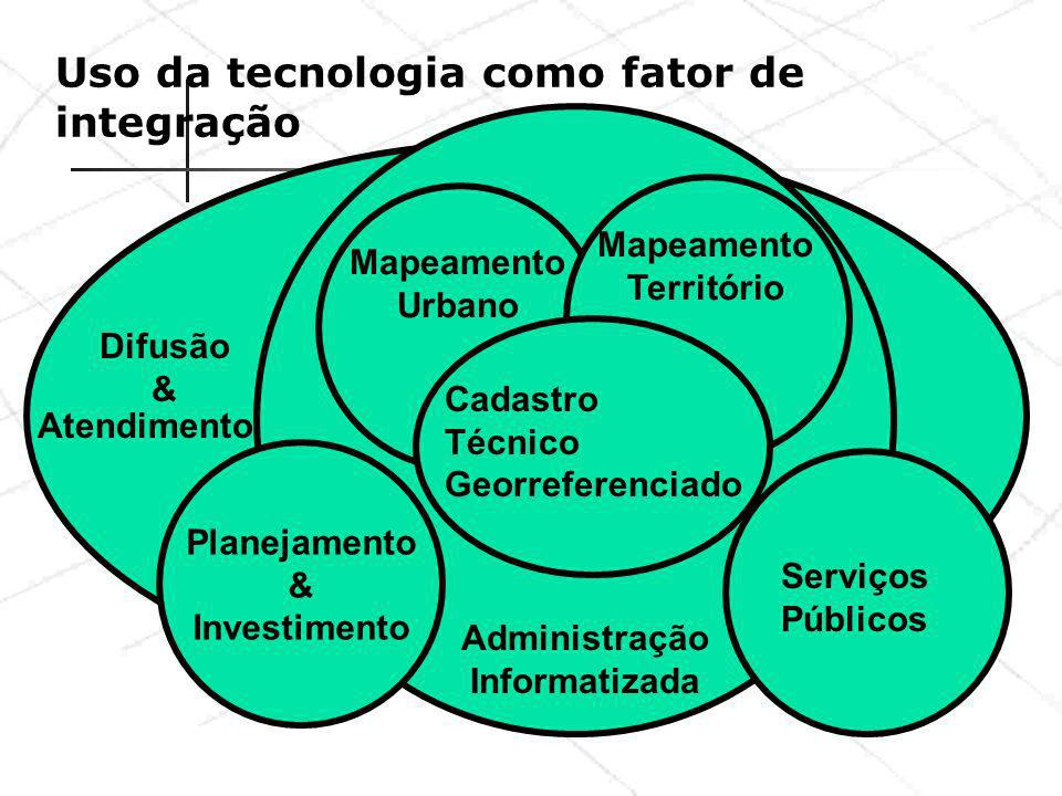Uso da tecnologia como fator de integração