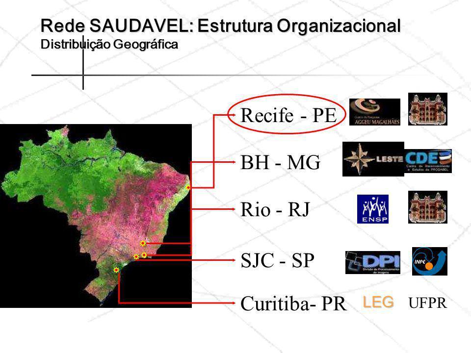 Recife - PE BH - MG Rio - RJ SJC - SP Curitiba- PR