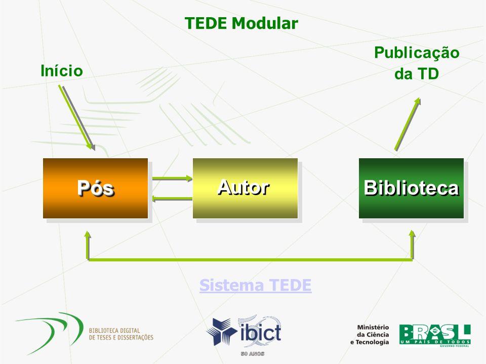 TEDE Modular Publicação da TD Início Pós Autor Biblioteca Sistema TEDE