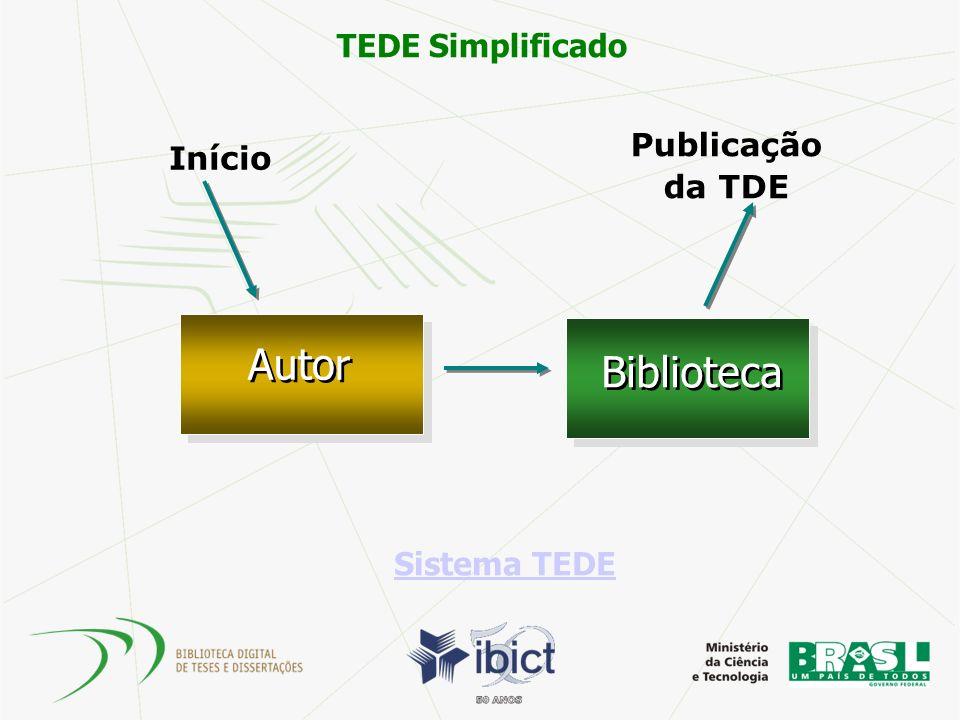 Autor Biblioteca TEDE Simplificado Publicação Início da TDE