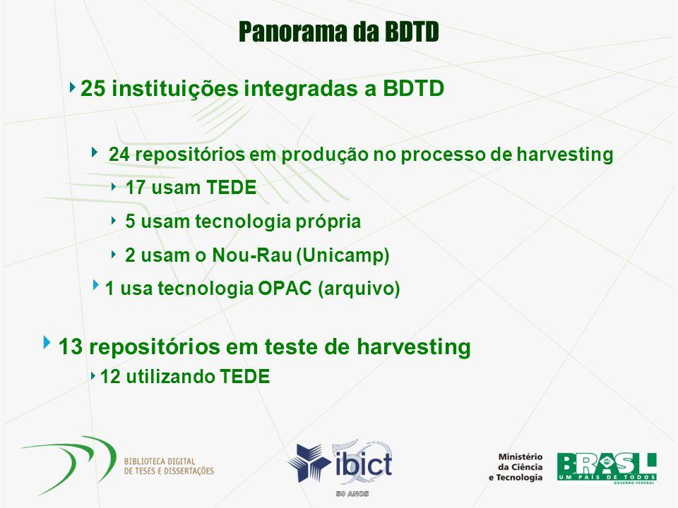 Panorama da BDTD 25 instituições integradas a BDTD