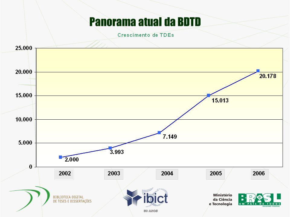 Panorama atual da BDTD