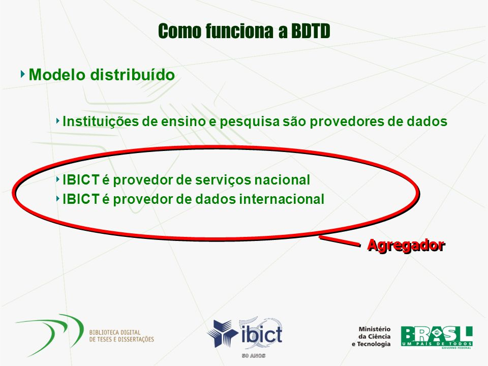 Como funciona a BDTD Modelo distribuído Agregador