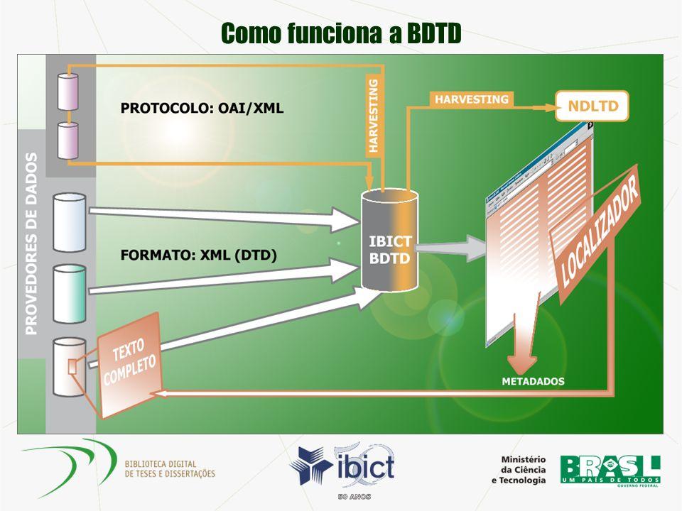 Como funciona a BDTD