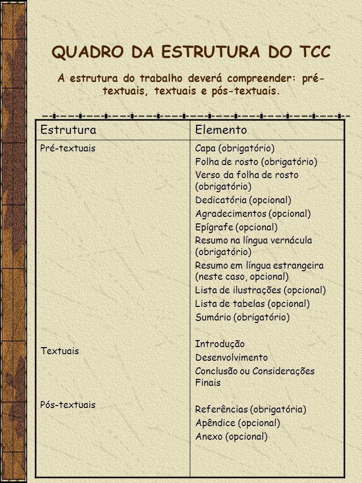 QUADRO DA ESTRUTURA DO TCC A estrutura do trabalho deverá compreender: pré-textuais, textuais e pós-textuais.