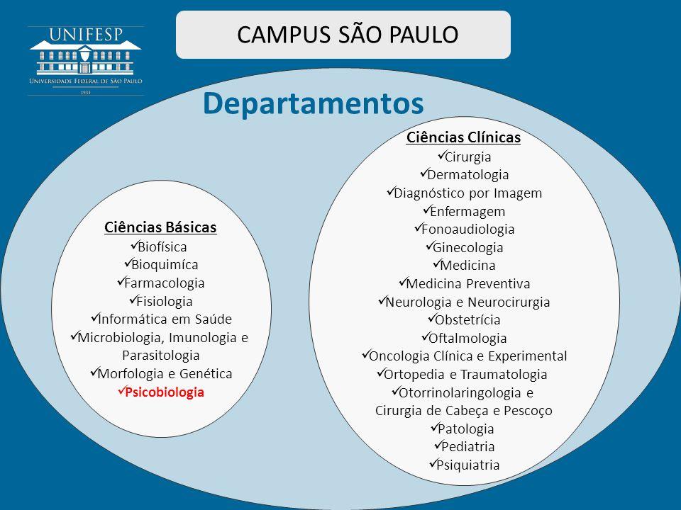 Departamentos CAMPUS SÃO PAULO Ciências Clínicas Ciências Básicas