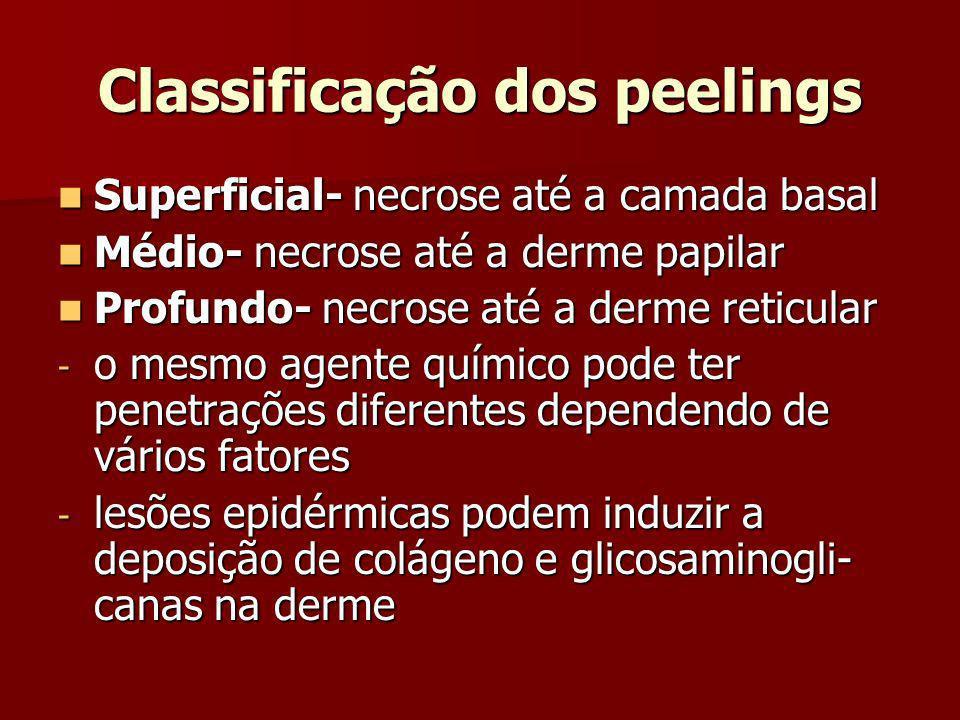 Classificação dos peelings