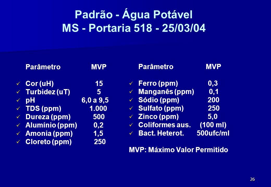 Padrão - Água Potável MS - Portaria 518 - 25/03/04