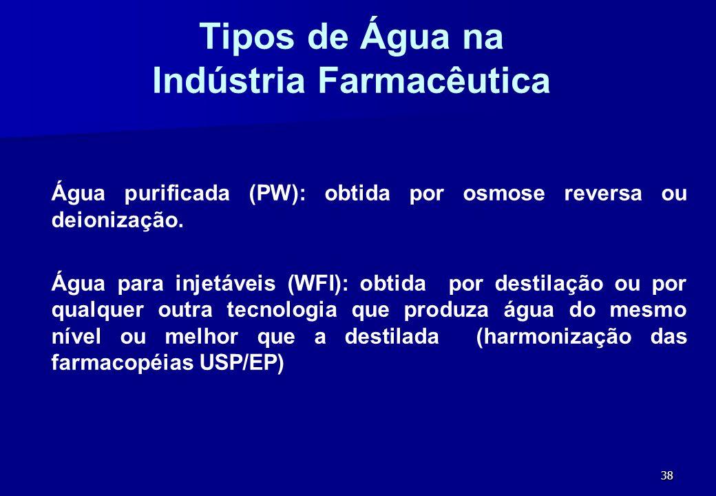 Tipos de Água na Indústria Farmacêutica