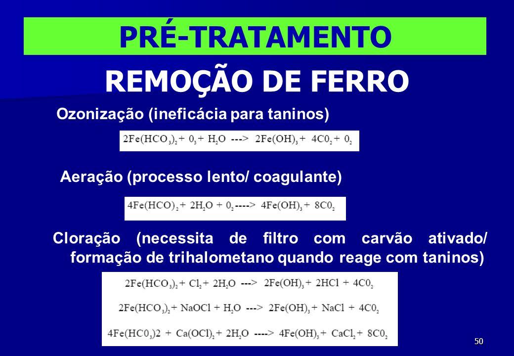 PRÉ-TRATAMENTO REMOÇÃO DE FERRO