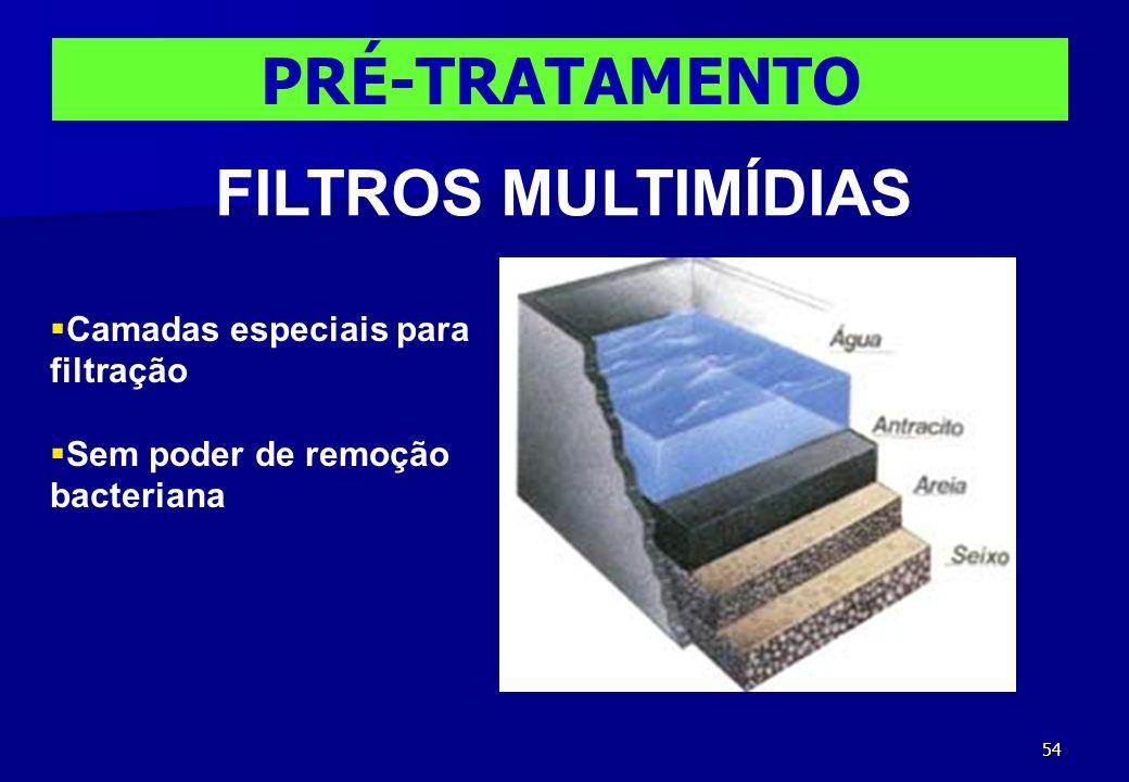 PRÉ-TRATAMENTO FILTROS MULTIMÍDIAS Camadas especiais para filtração
