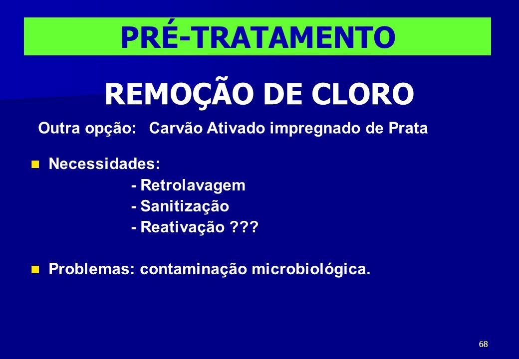 PRÉ-TRATAMENTO REMOÇÃO DE CLORO