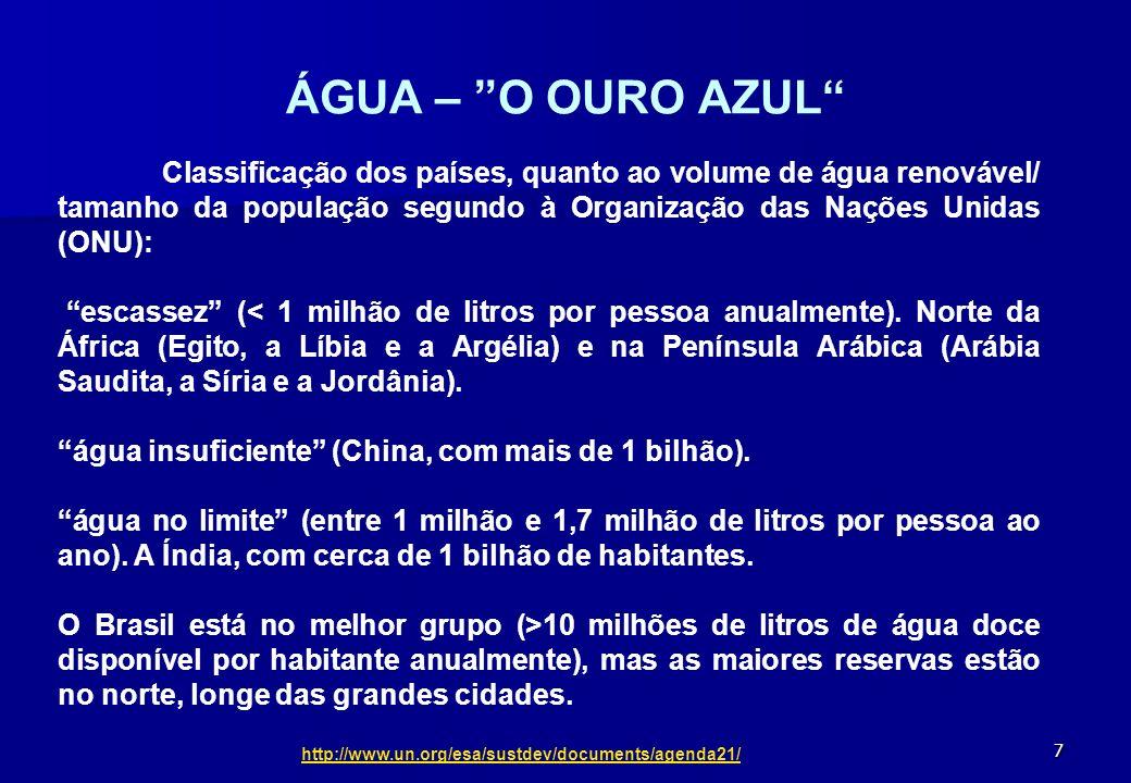 ÁGUA – O OURO AZUL