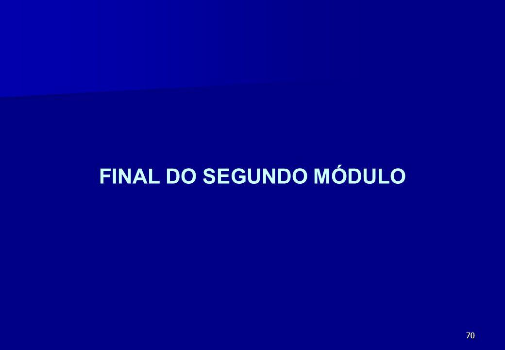 FINAL DO SEGUNDO MÓDULO