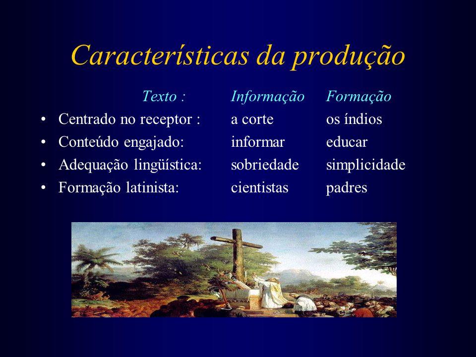 Características da produção