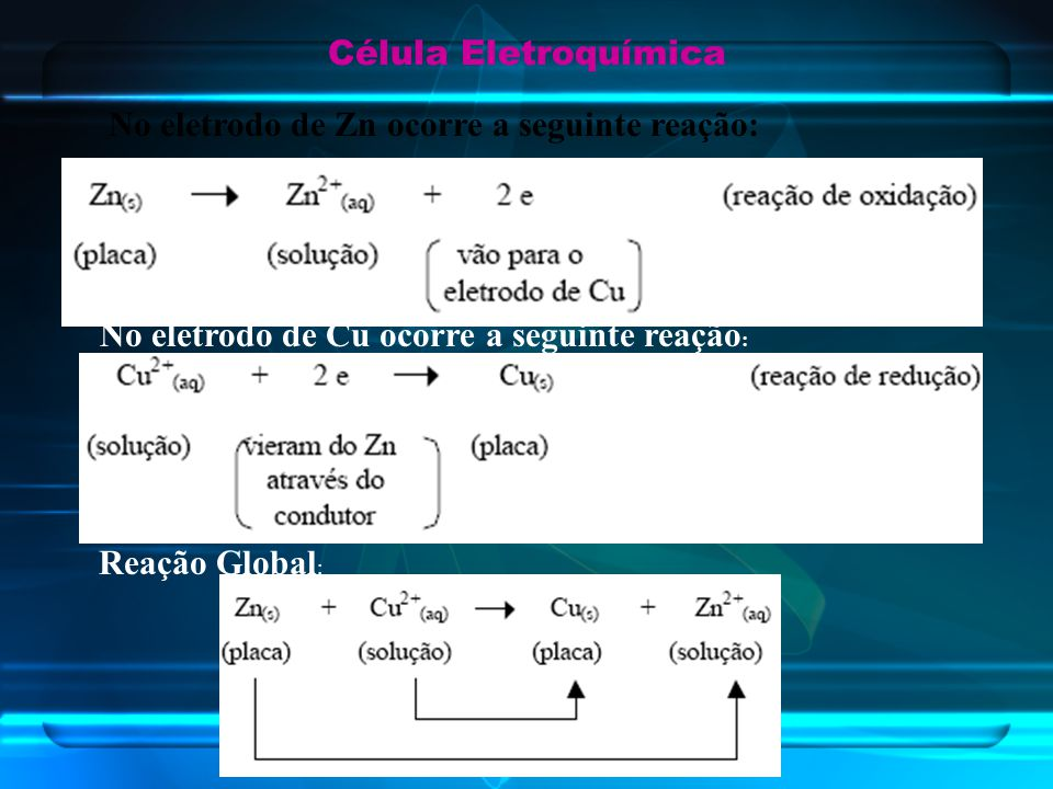 No eletrodo de Zn ocorre a seguinte reação: