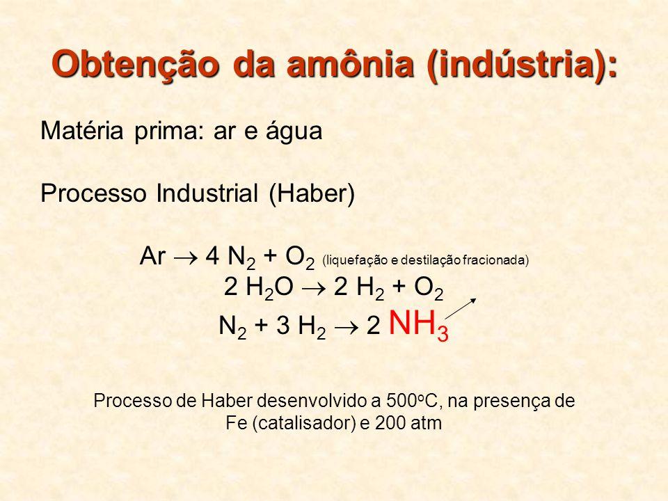 Obtenção da amônia (indústria):
