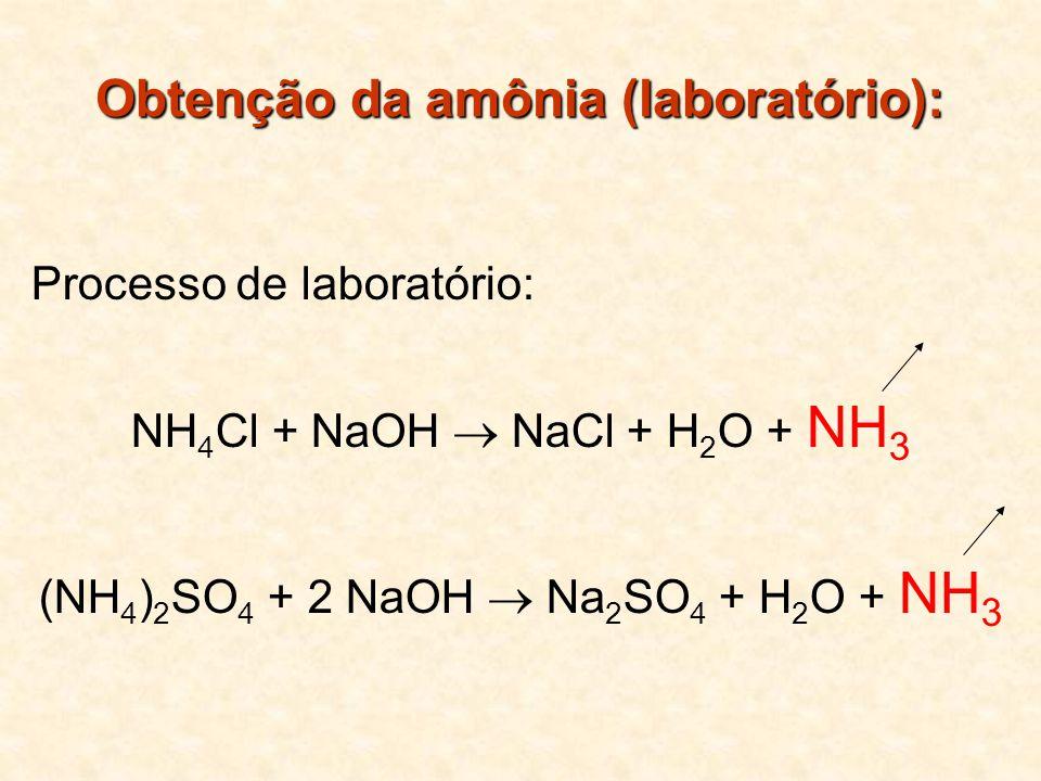 Obtenção da amônia (laboratório):