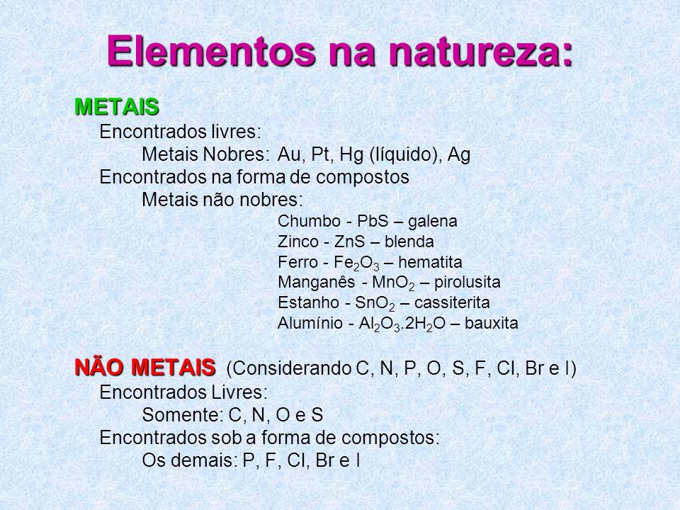 Elementos na natureza:
