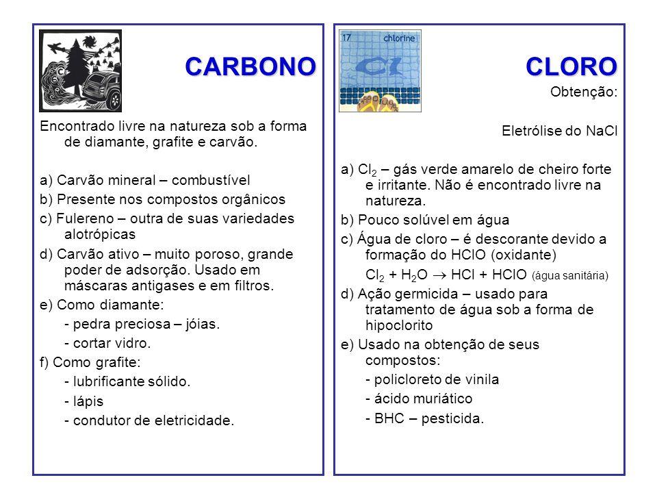 CARBONO CLORO Obtenção:
