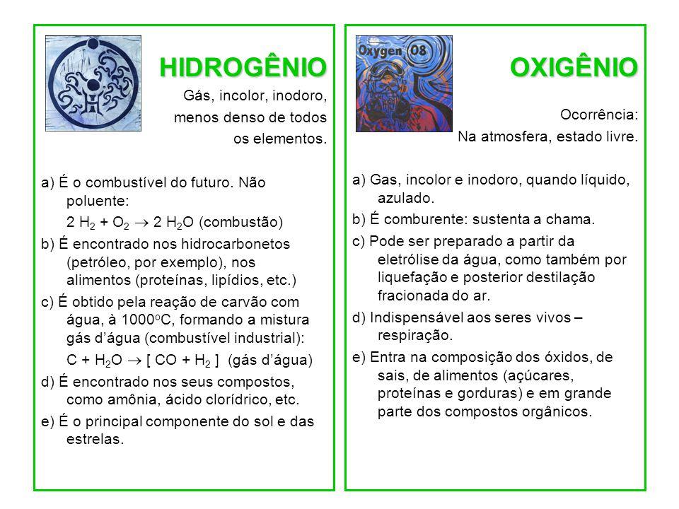 HIDROGÊNIO OXIGÊNIO Gás, incolor, inodoro, menos denso de todos