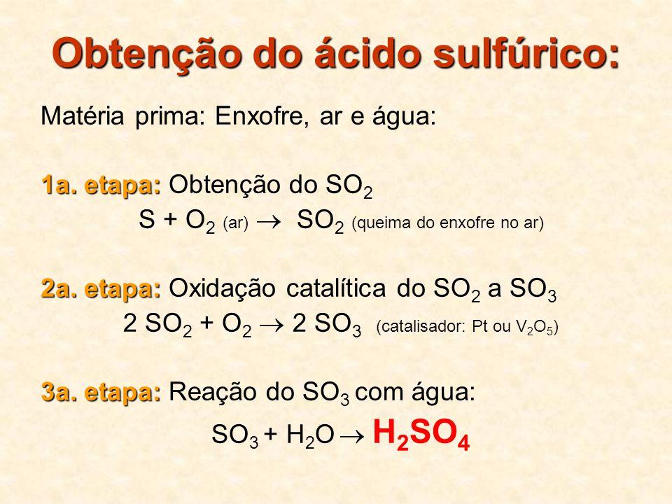 Obtenção do ácido sulfúrico: