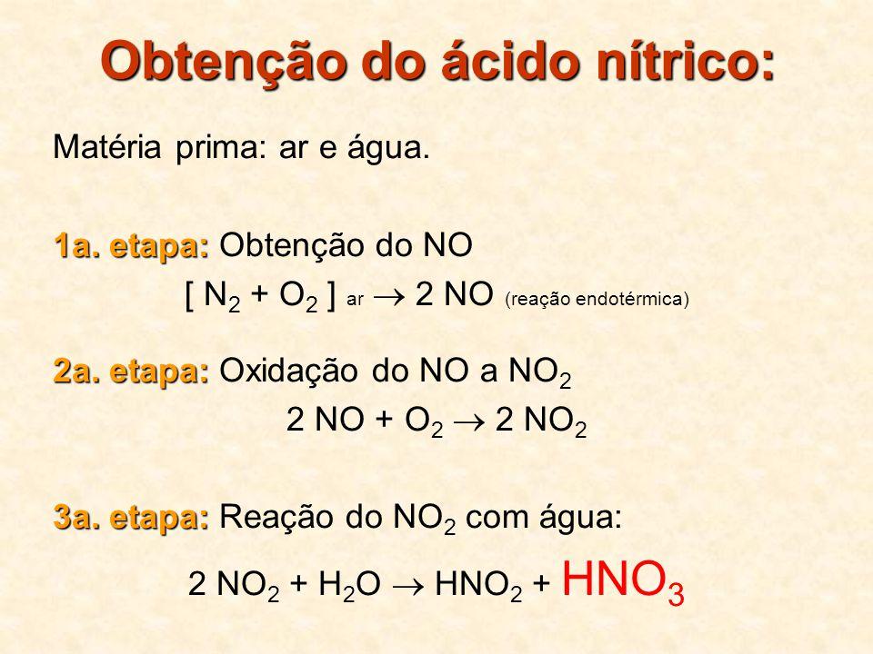 Obtenção do ácido nítrico: